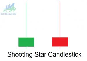 Mô hình nến Shooting Star - mô hình nến bắn sao