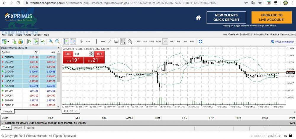 Nền tảng giao dịch tại nhà môi giới FXPrimus