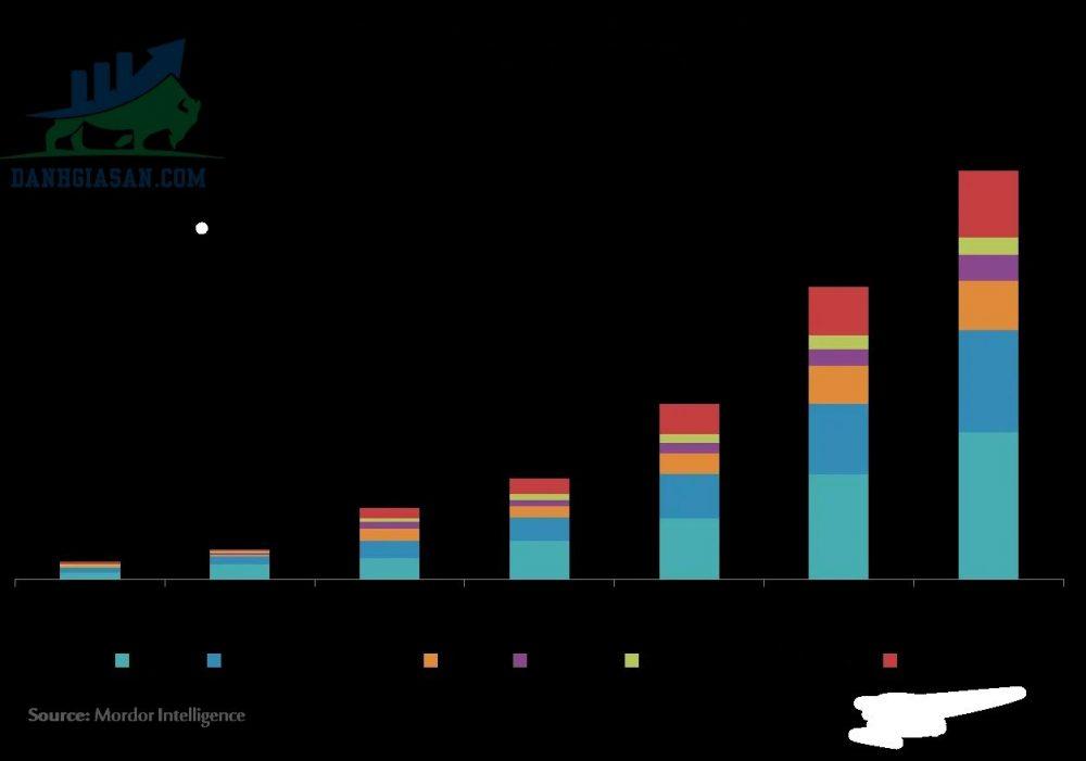 Vốn hóa và thị phần đồng tiền ảo trên toàn thế giới Tính đến 31-12-2020