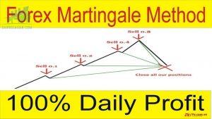 Chiến lược Martingale