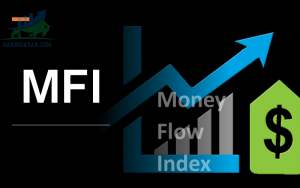 Chỉ báo Money Flow Index (MFI) trong giao dịch Forex