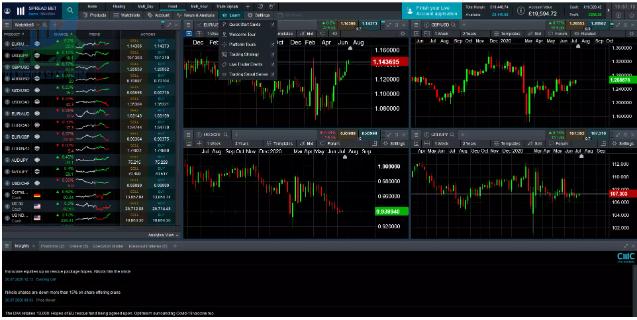 Nền tảng giao dịch nhà môi giới CMC Markets