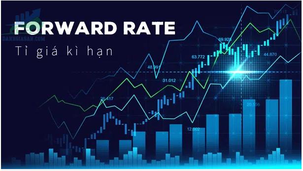 Tỷ giá kỳ hạn (forward rate)