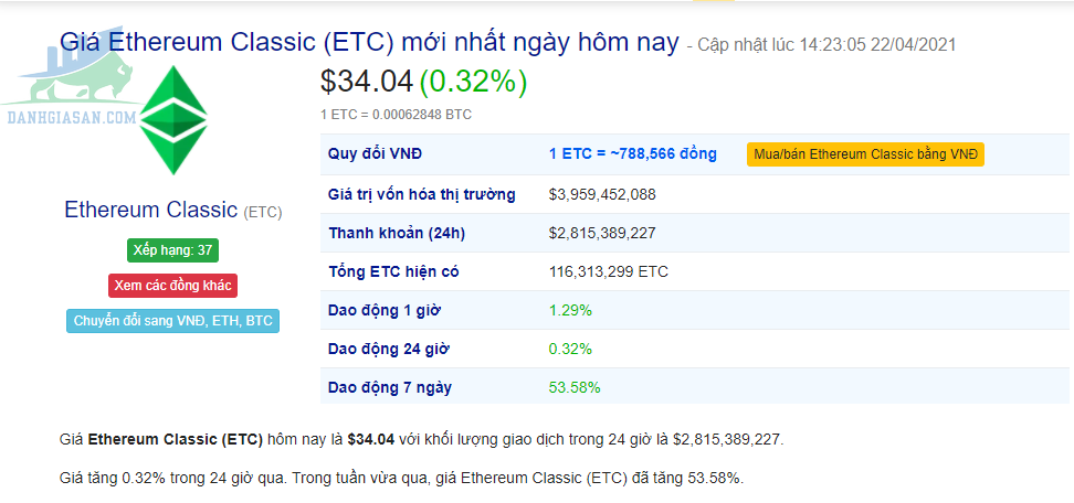 Giá trị của đồng tiền ảo Ethereum classic (ETC)