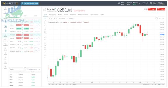 Nền tảng giao dịch nhà môi giới Markets.com