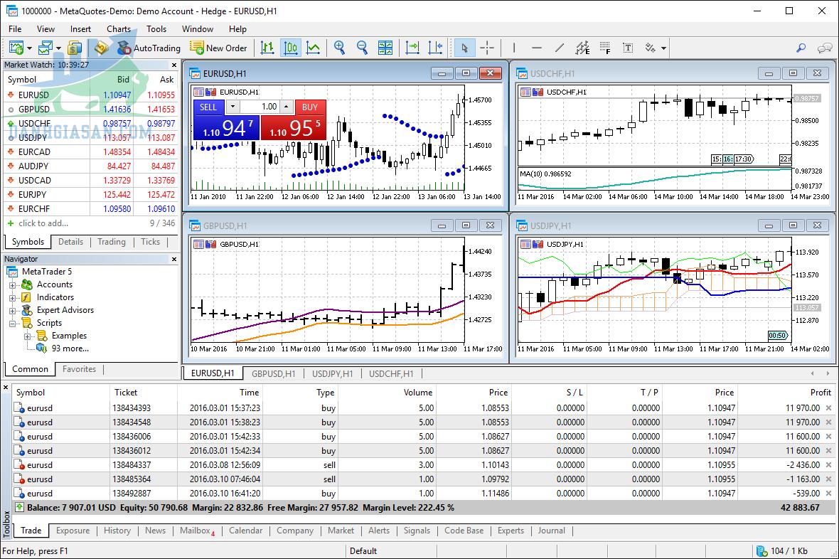 Nền tảng MT5 thị trường của sàn Q8 Trade