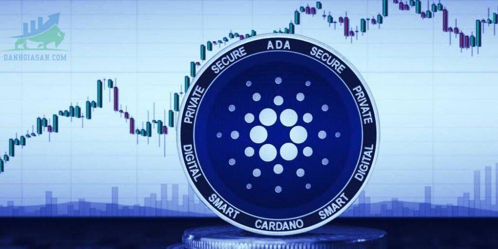 Bối cảnh thị trường tiền điện tử biến động mạnh, đồng Cardano giảm 10%