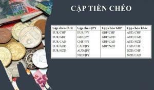Cặp tiền tệ chéo (Cross currency) là gì?