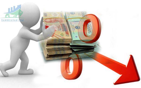 Lãi suất ảnh hưởng thị trường Forex như thế nào?