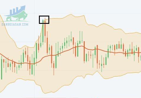 Phương pháp trade BO hiệu quả nhất cho trader