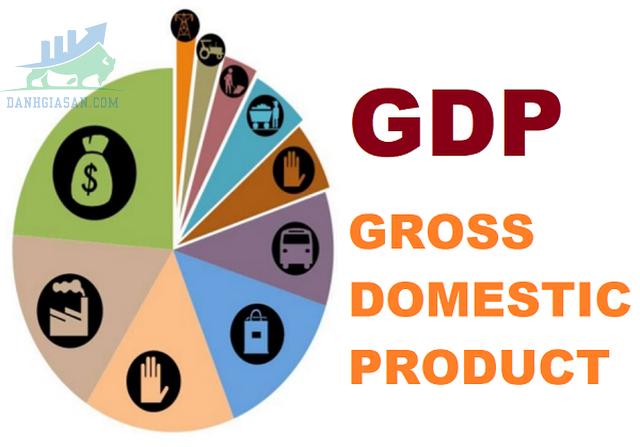 Cơ cấu chỉ số GDP là gì?