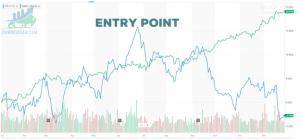 Tìm hiểu entry point là gì?