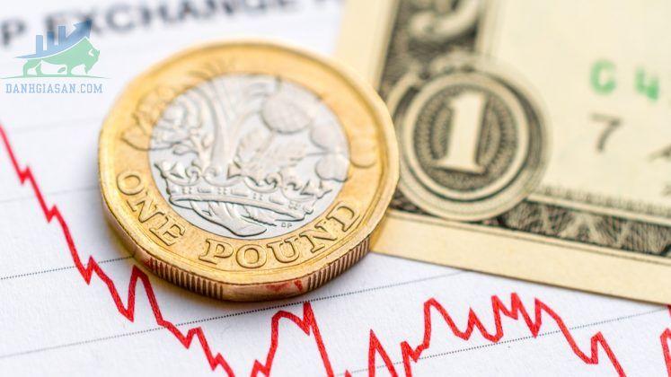 Phân tích giá EUR / GBP: Giảm xuống dưới 0,8430 để chạm mức thấp hàng năm mới – ngày 21/10/2021