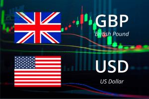 Phân tích giá GBP / USD: Upside cần xác nhận trên đường xu hướng giảm dần gần 1,3780 - ngày 19/10/2021